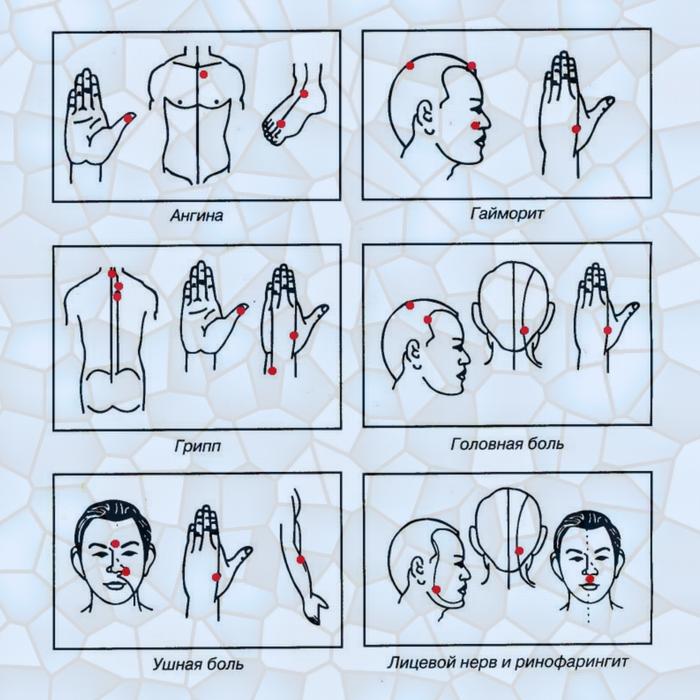 Как вылечить насморк у детей и взрослых точечным массажем
